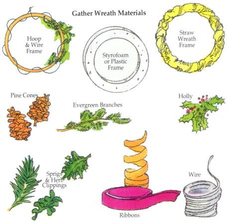 WREATH MAKING MATERIALS